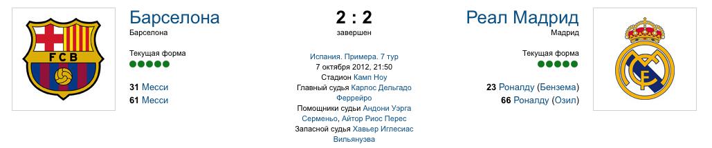 Topp 10 største lottogevinster i Russland
