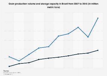 Brésil quina | vérifier les résultats, cagnotte, Statistiques & chances