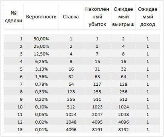 Лото тройка украина - онлайн стратегия, результаты, обзор | казино 777