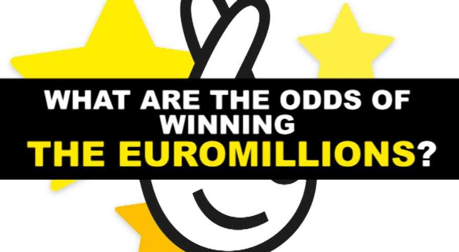 Eurojackpot results & winning numbers