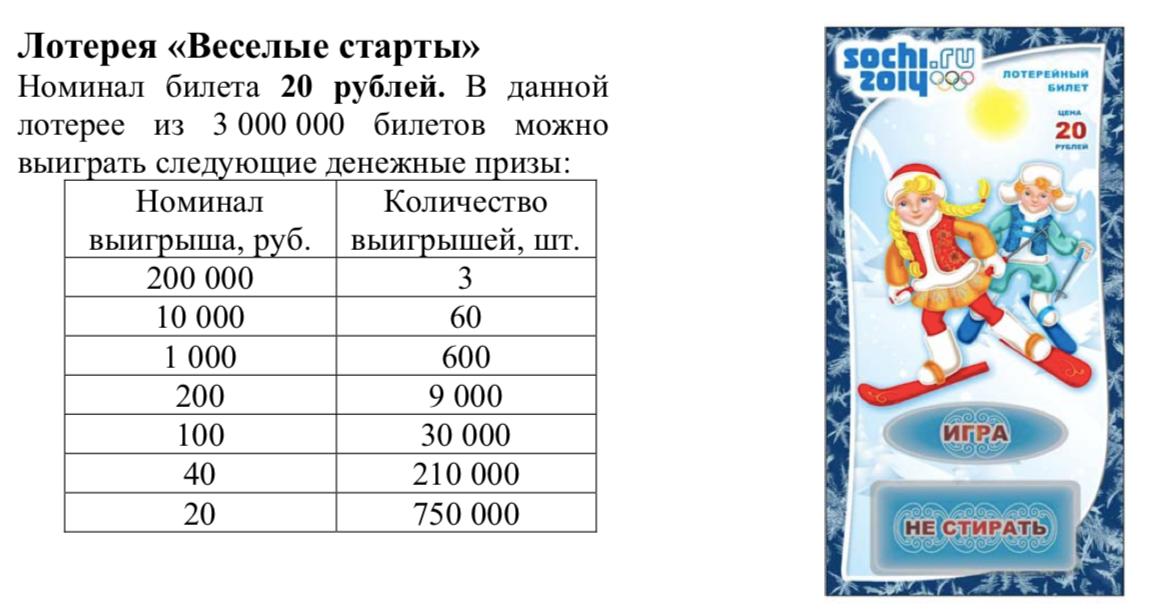 Всероссийская государственная лотерея спортлото – обзор официального сайта, история, виды розыгрышей.
