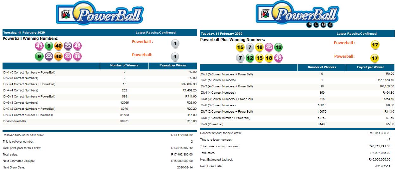 Powerball tulokset, palkinnot & sääntöjä - Etelä-Afrikka