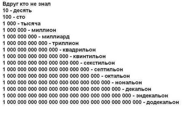 Миллиард рублей — сколько это на самом деле - лайфхакер