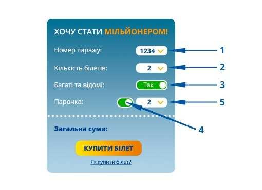 Проверка билета по мак коду