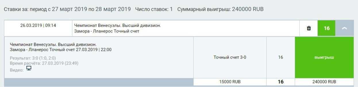 Hva er det mest vinnende lotteriet i Russland - topp 5