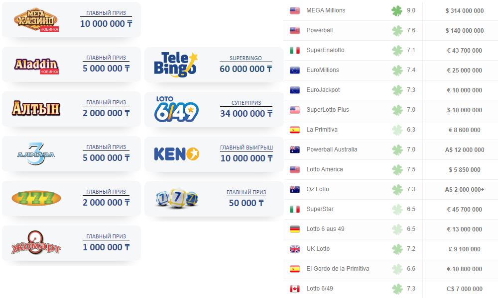 Американские лотереи из россии —как играть в лотереи сша через интернет   зарубежные лотереи
