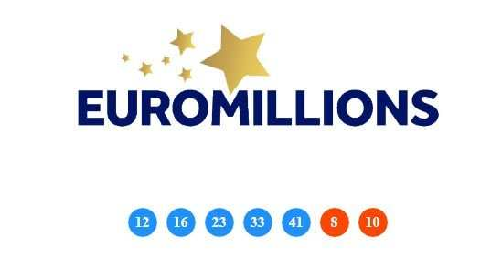 • buy euromillions tickets online •   • euro lottery online •