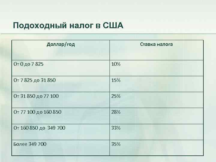 Изменения в налогообложении игроков в россии: обмен денег и фишек в кассе по паспорту