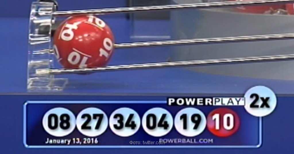 Шанс на джекпот: какие лотереи бывают?