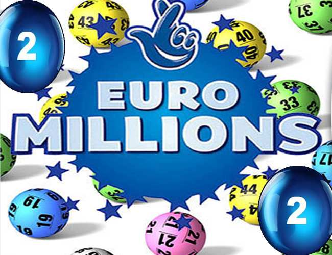 Lottery - wikipediam.org