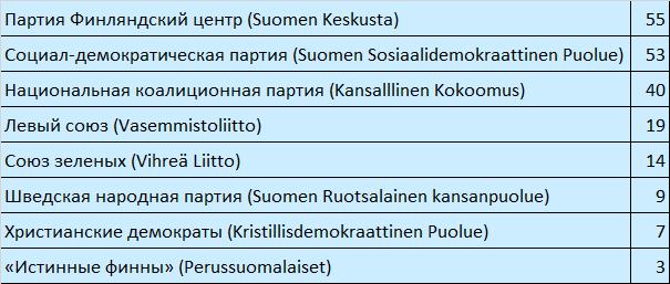 Лотерея финляндии veikkaus lotto — правила игры + инструкция: как играть из россии