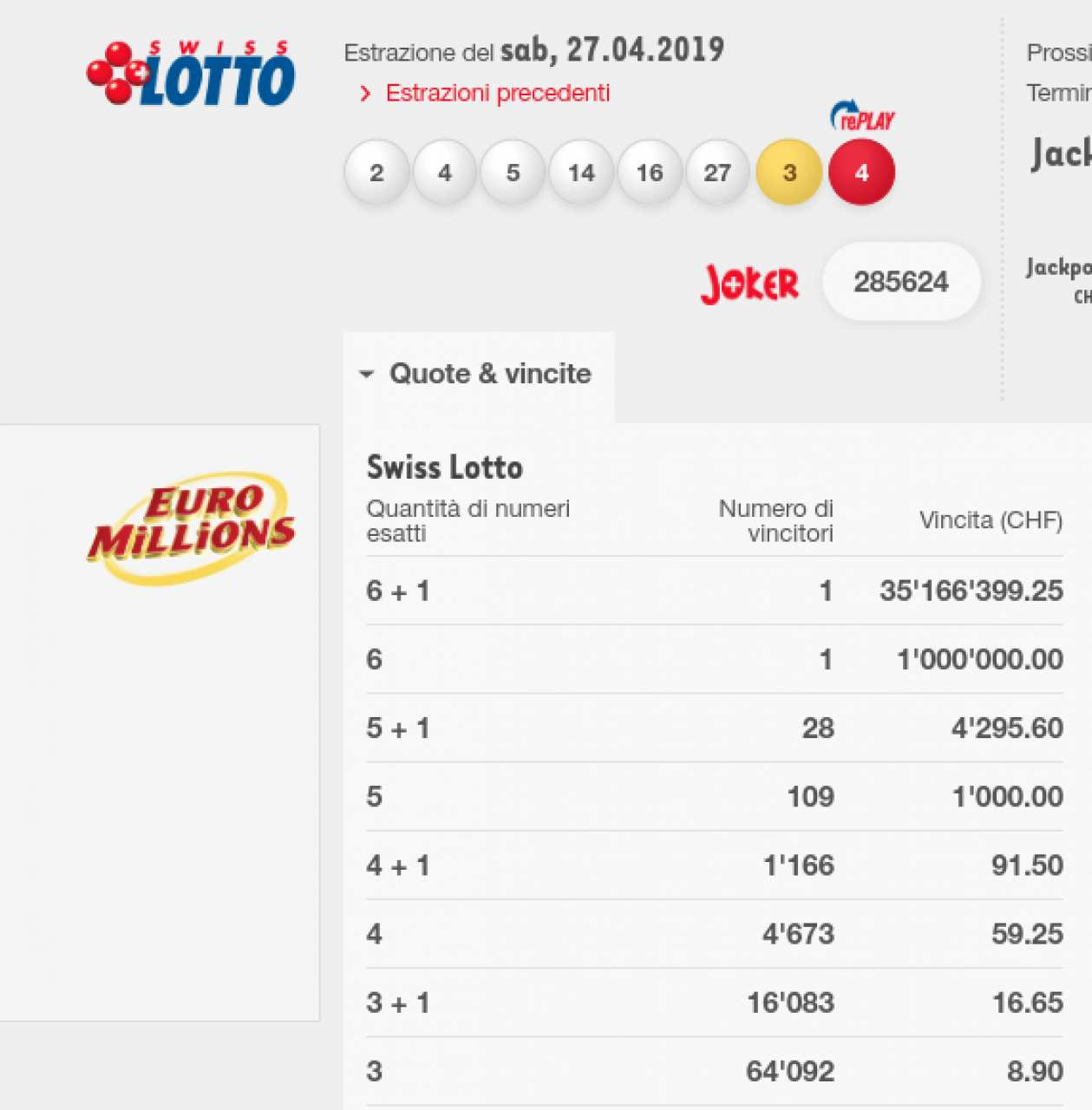 How to win swiss lotto