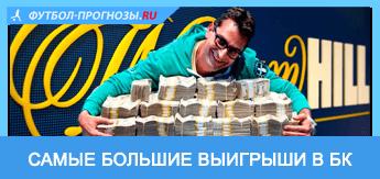 Fang lykken i halen: de største loddgevinstene i Russland og i verden
