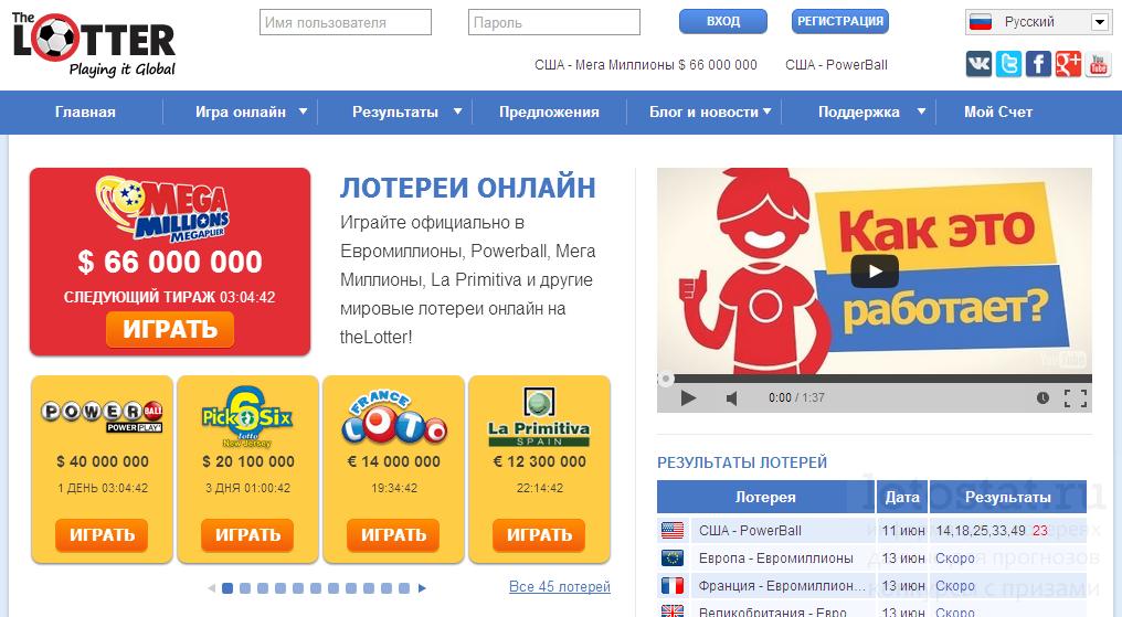 Powerball-arpajaispeli (powerball) yhdysvalloista - miten ostaa lippuja Venäjälle? | isot lottot