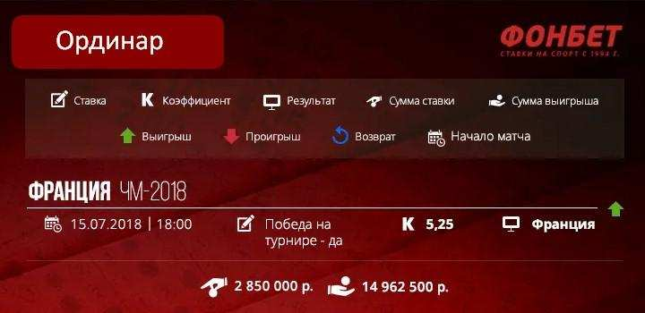 Bryt jackpotten: hvordan lotterier fungerer - økonomi - info.sibnet.ru