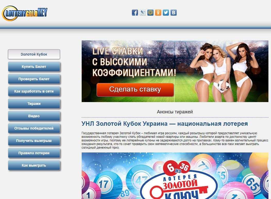 Pelaajaarvostelujen mukaan Venäjän viisi suosituinta arpajaista