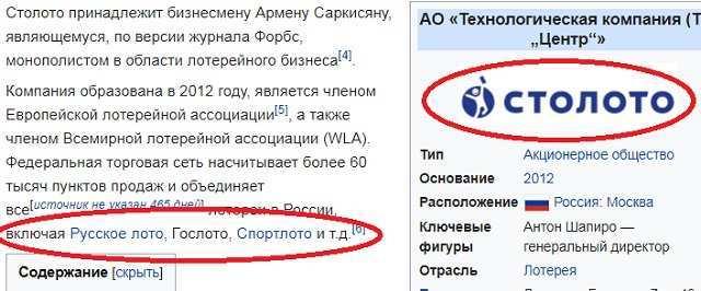 Российское лото отзывы на юбилейный розыгрыш - инфоконтроль в интернете