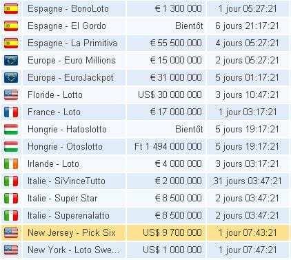 Sådan deltager du i EuroMillions lotterispil (euromillioner) på Den Russiske Føderations område | store lotterier