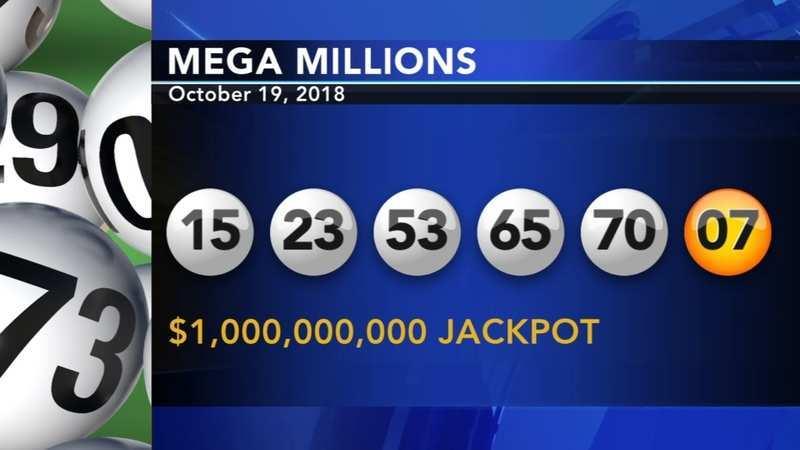 Never miss a mega millions draw!