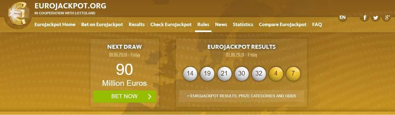 Лучшие зарубежные лотереи – сша, европа и австралия