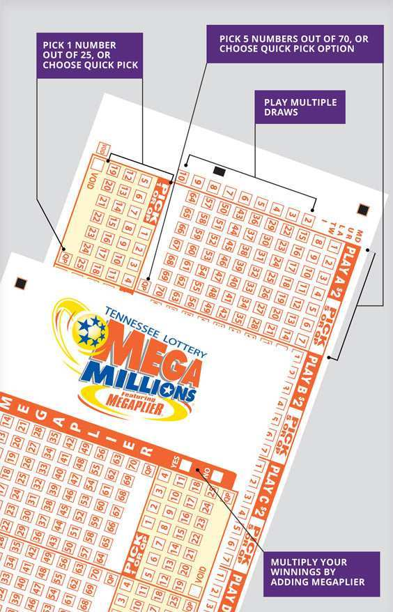 Mega millions | new hampshire lottery
